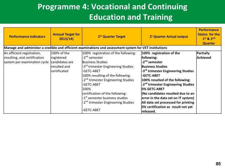 Programme 4: