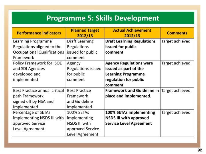 Programme 5: