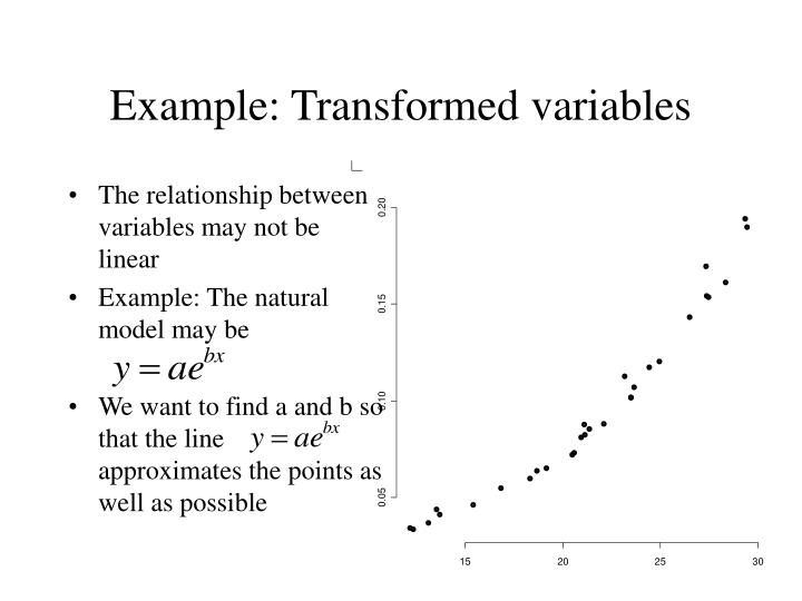 Example: Transformed variables