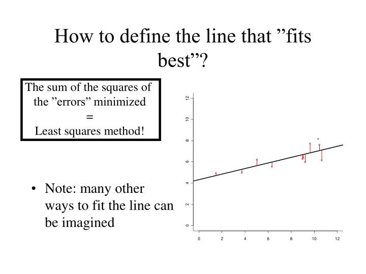 """How to define the line that """"fits best""""?"""