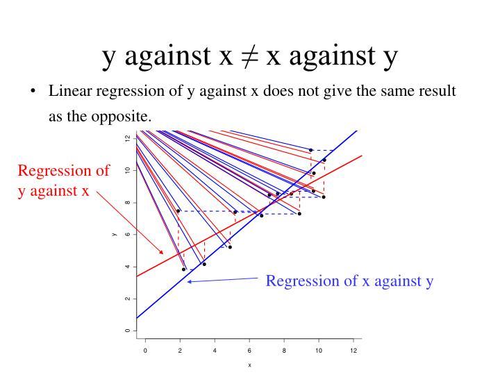 y against x