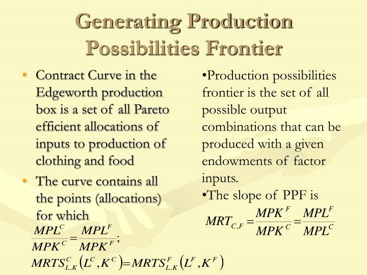 Generating Production Possibilities Frontier