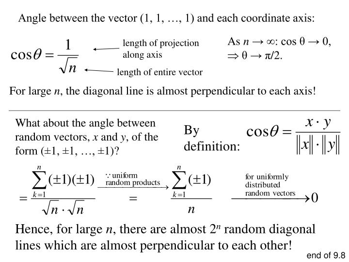 Angle between the vector (1, 1, …, 1) and each coordinate axis: