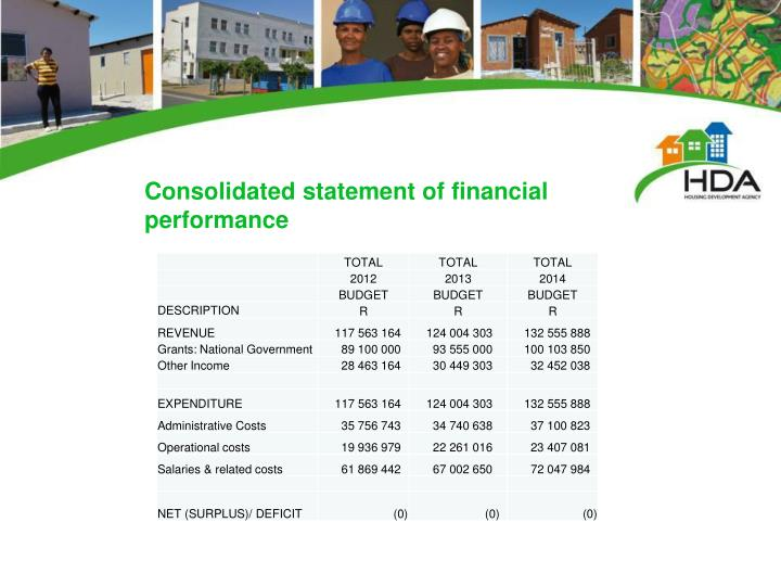 Consolidated statement of financial performance