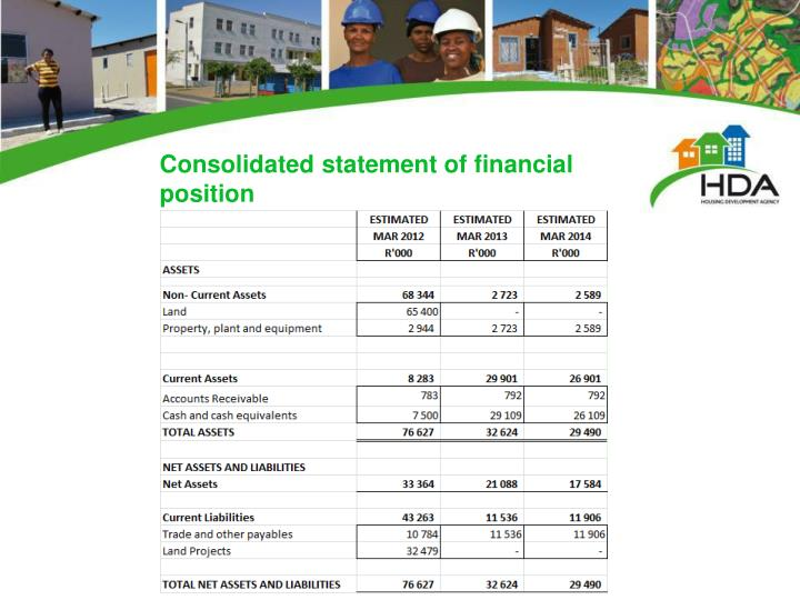 Consolidated statement of financial position