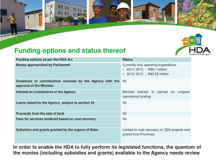 Funding options and status thereof