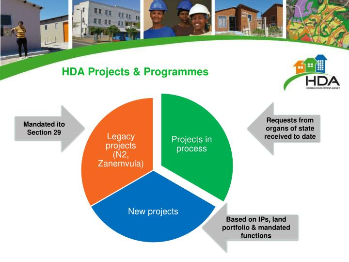 HDA Projects & Programmes