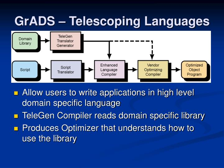 GrADS – Telescoping Languages