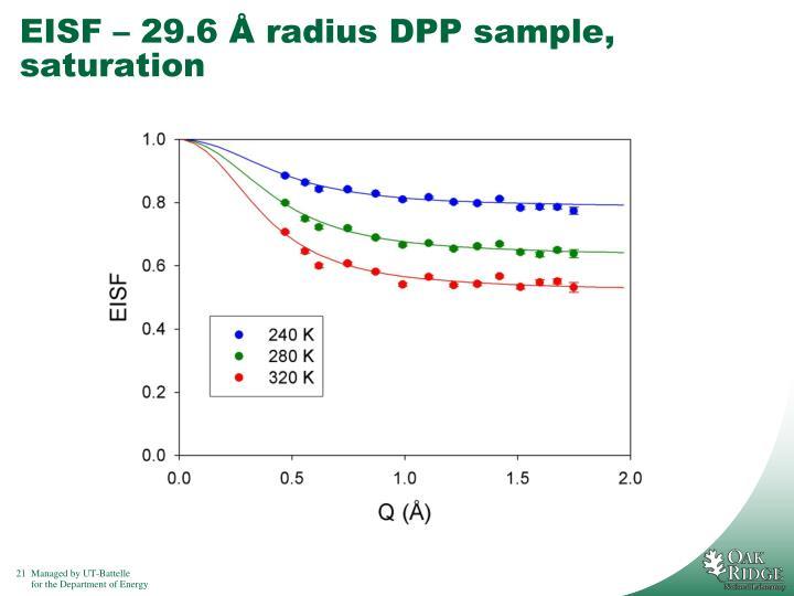 EISF – 29.6 Å radius DPP sample, saturation