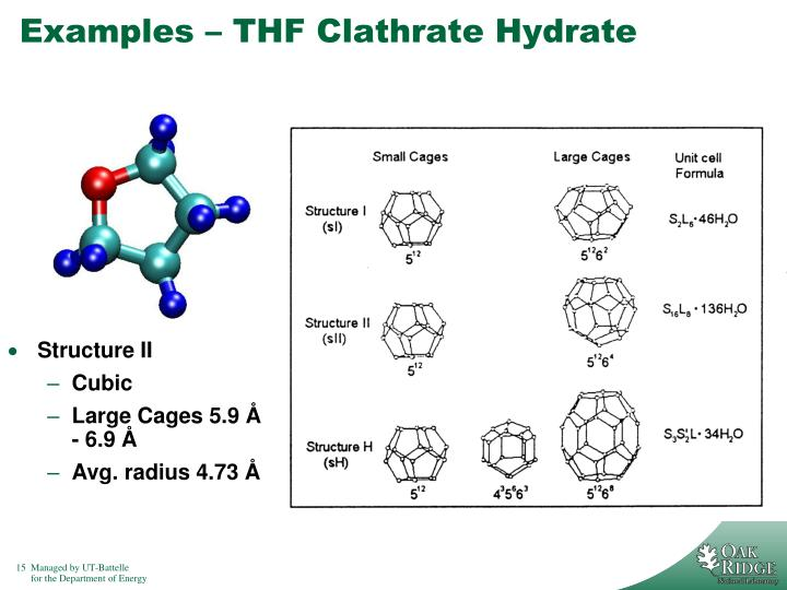 Examples – THF Clathrate Hydrate