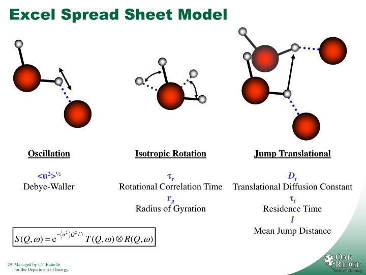 Excel Spread Sheet Model