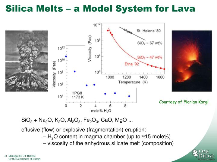 Silica Melts – a Model System for Lava
