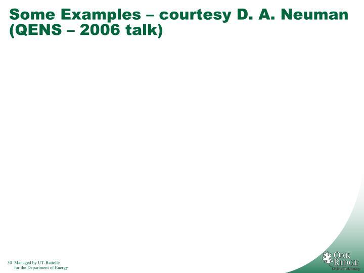 Some Examples – courtesy D. A. Neuman (QENS – 2006 talk)