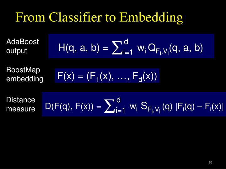 From Classifier to Embedding