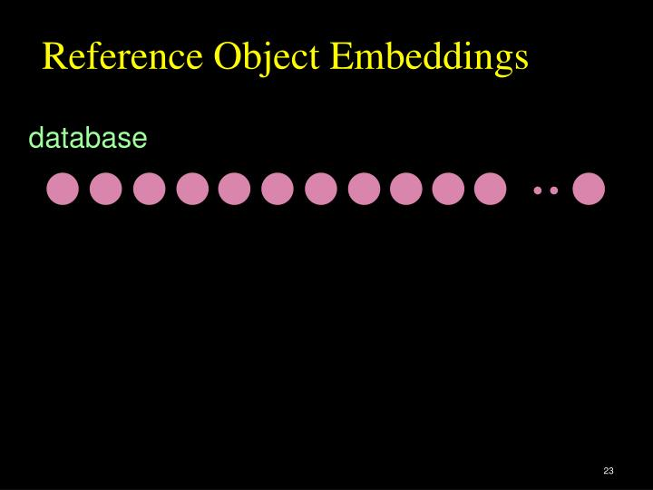 Reference Object Embeddings