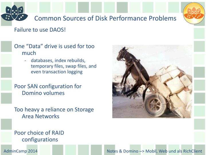 Common Sources of Disk Performance Problems