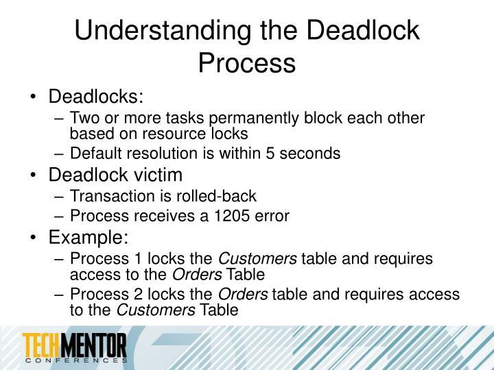 Understanding the Deadlock Process