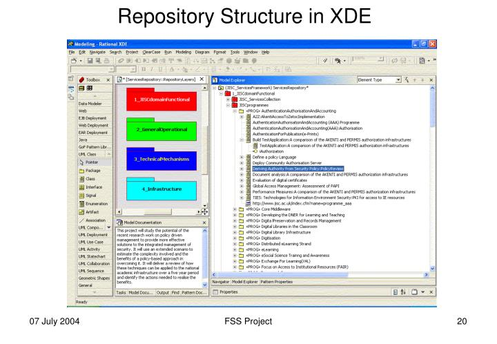 Repository Structure in XDE