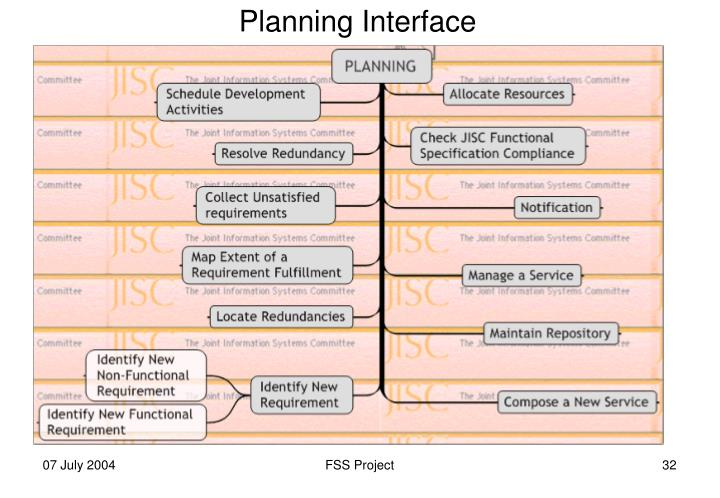 Planning Interface