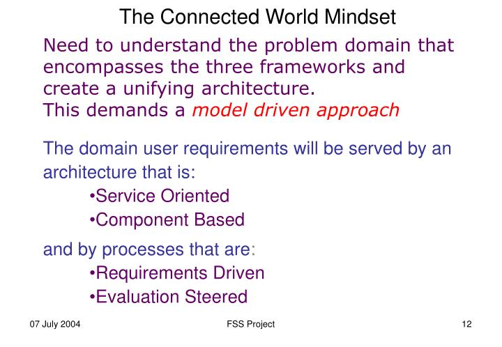 The Connected World Mindset