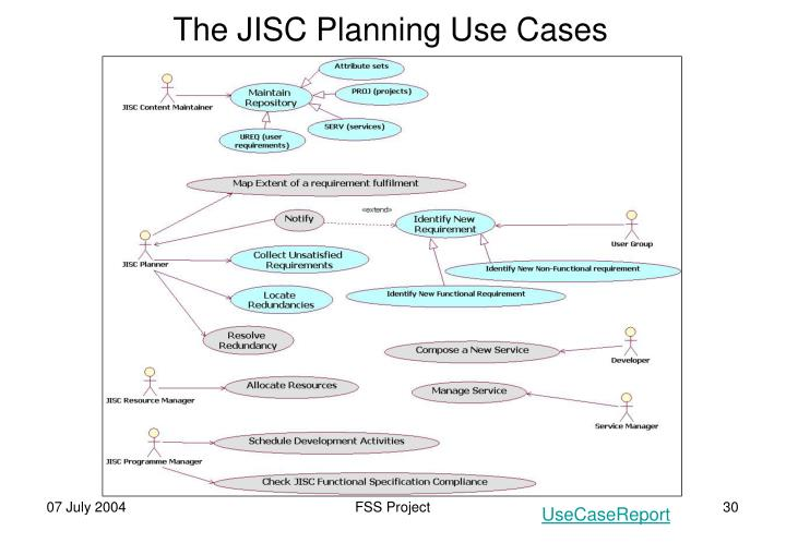 The JISC Planning Use Cases