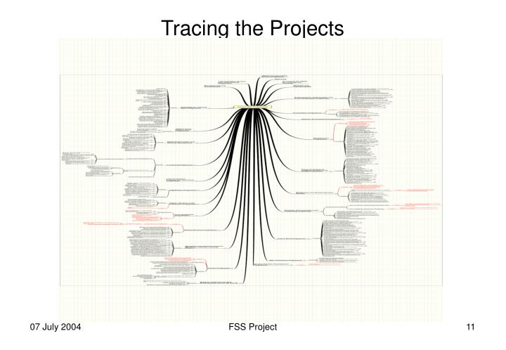 Tracing the Projects