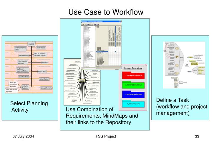 Use Case to Workflow