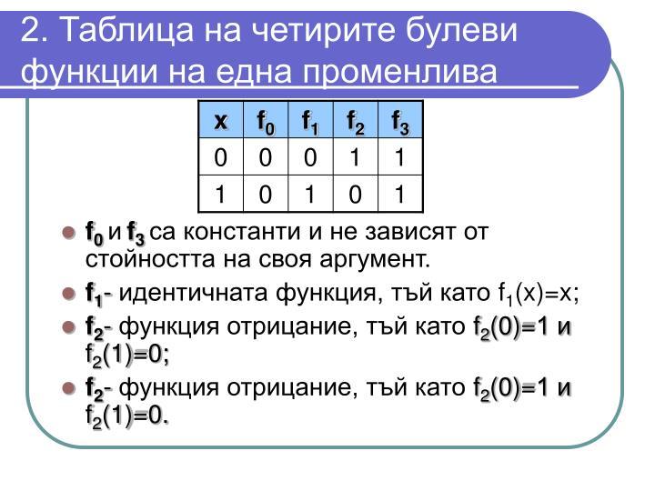 2. Таблица на четирите булеви функции на една променлива