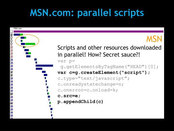 MSN.com: parallel scripts