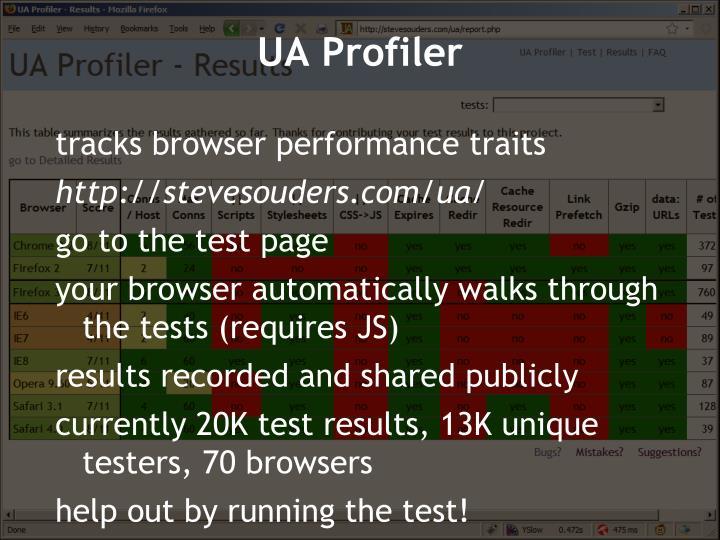 UA Profiler