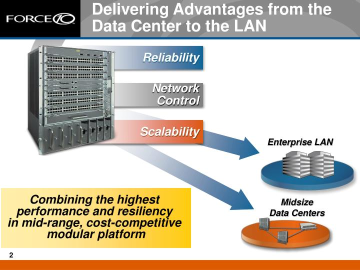 Delivering advantages from the data center to the lan