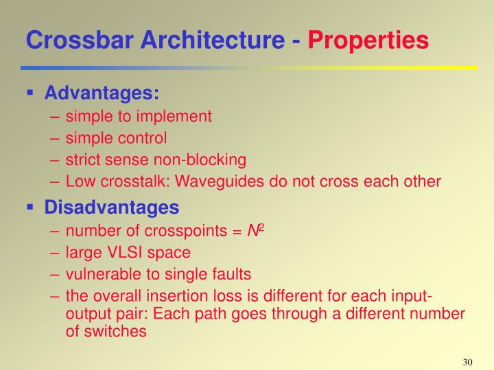 Crossbar Architecture -