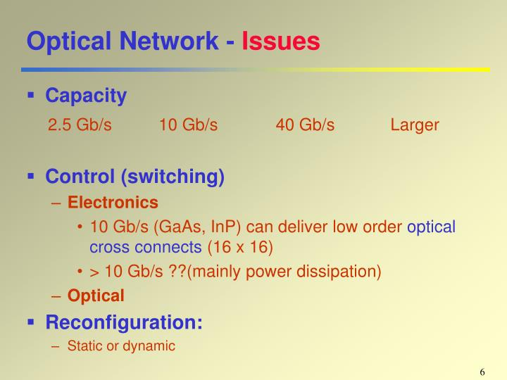 Optical Network -