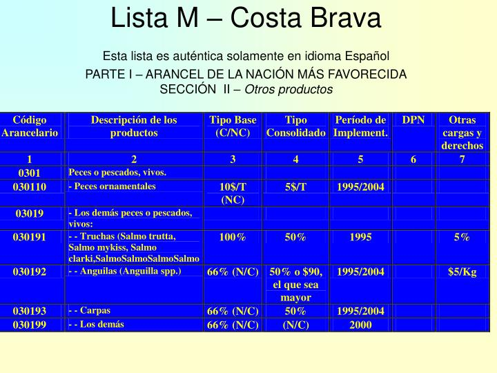 Lista M – Costa Brava