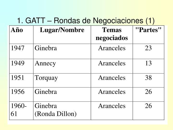 1. GATT – Rondas de Negociaciones (1)
