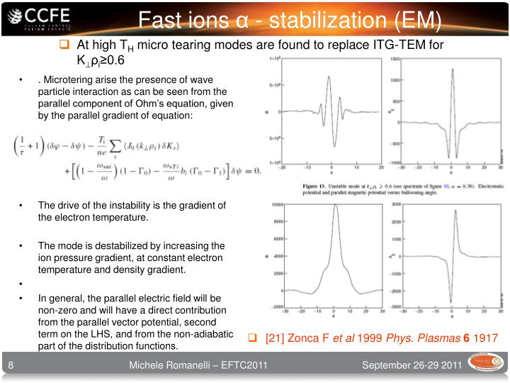 Fast ions