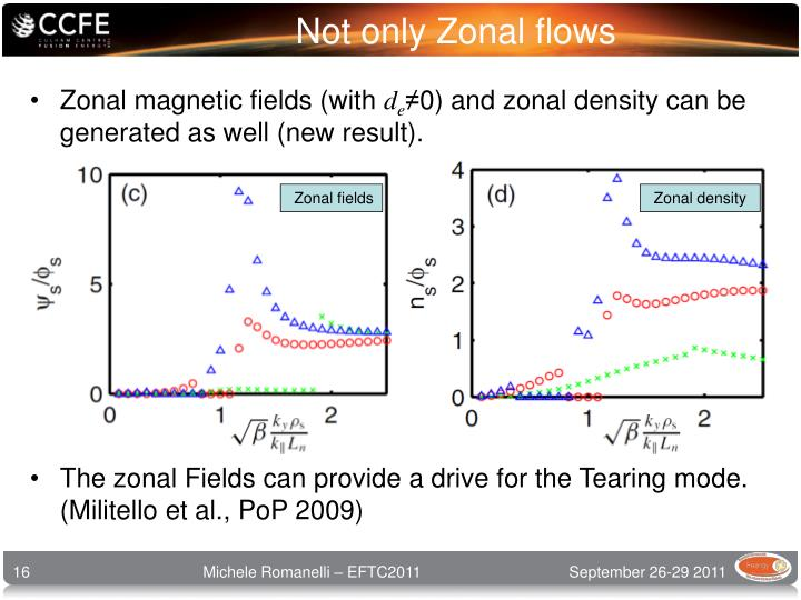 Zonal magnetic fields (with
