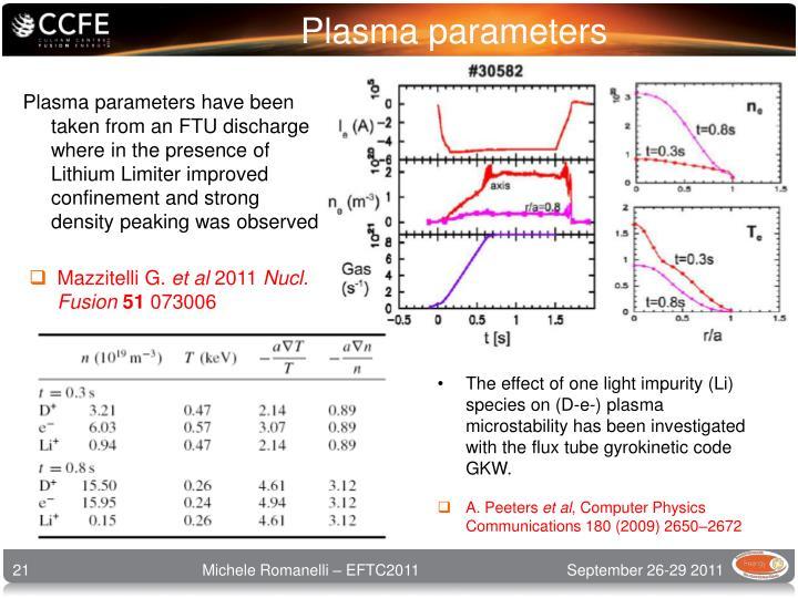 Plasma parameters