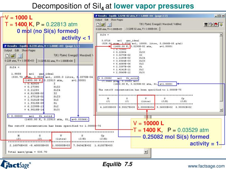 Decomposition of SiI