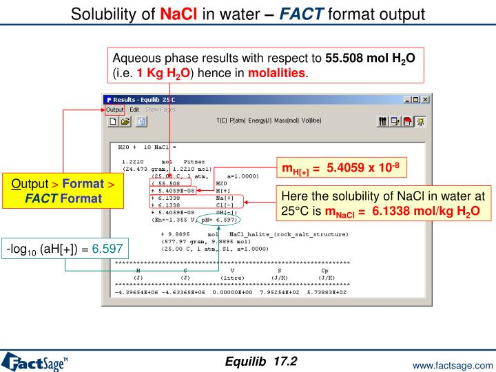 Solubility of