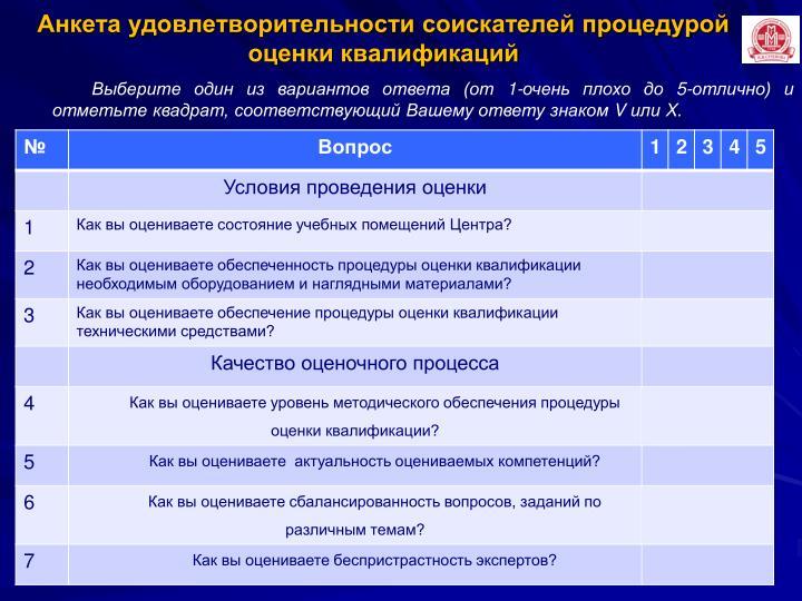 Анкета удовлетворительности соискателей процедурой оценки квалификаций