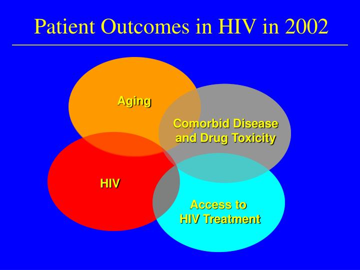 Patient Outcomes in HIV in 2002