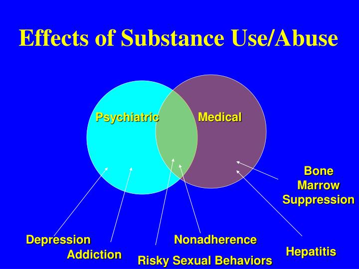 Effects of Substance Use/Abuse