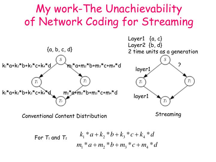 My work-The Unachievability