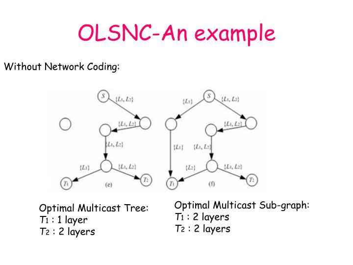 OLSNC-An example