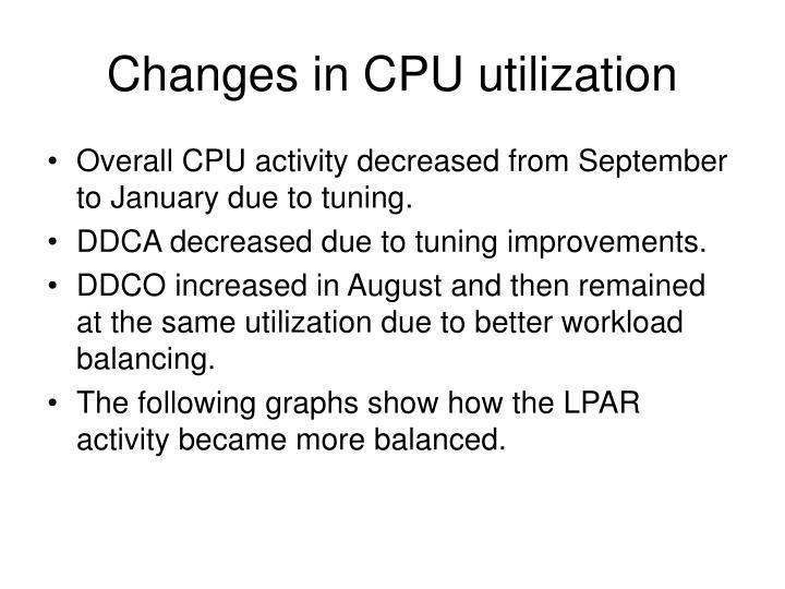 Changes in CPU utilization
