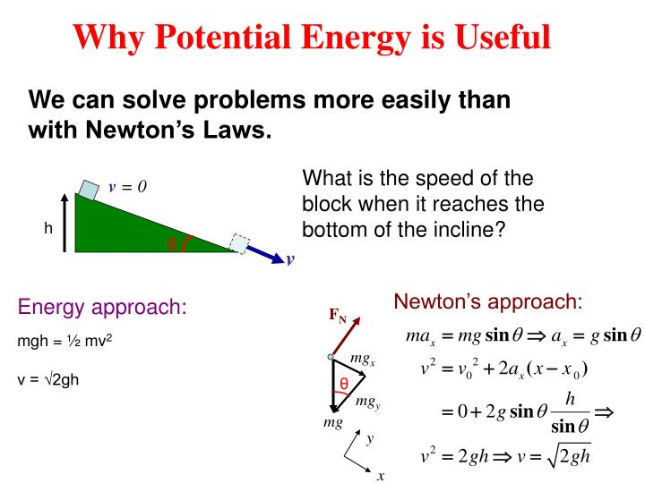 Why Potential Energy is Useful