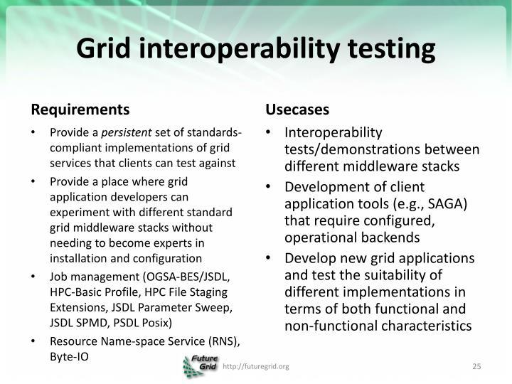 Grid interoperability testing