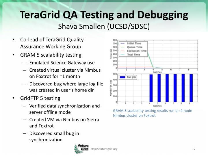 TeraGrid QA Testing and Debugging