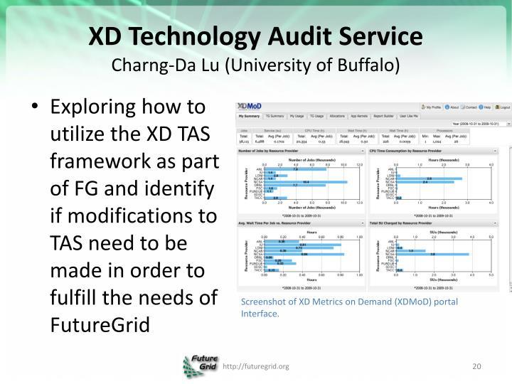 XD Technology Audit Service